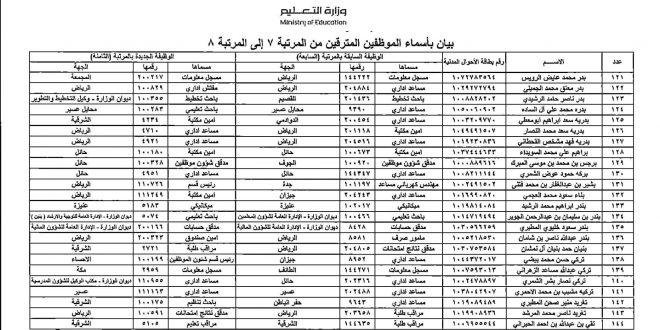 ترقيات وزارة التعليم 1440