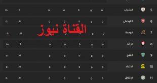 جدول مباريات الدوري السعودي القناه نيوز
